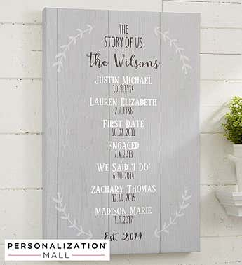 Personalized The Story Of Us Canvas