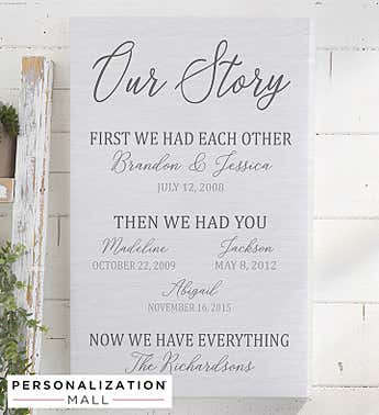 Personalized Our Family Story Canvas